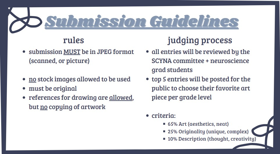 submission guidlines